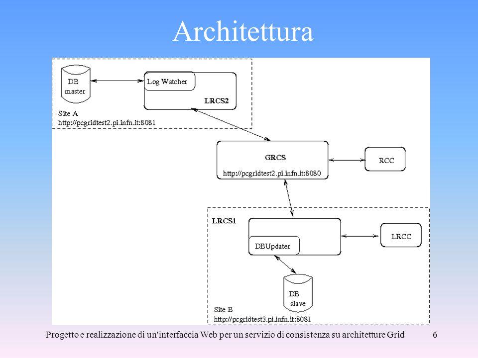 Architettura Progetto e realizzazione di un interfaccia Web per un servizio di consistenza su architetture Grid.