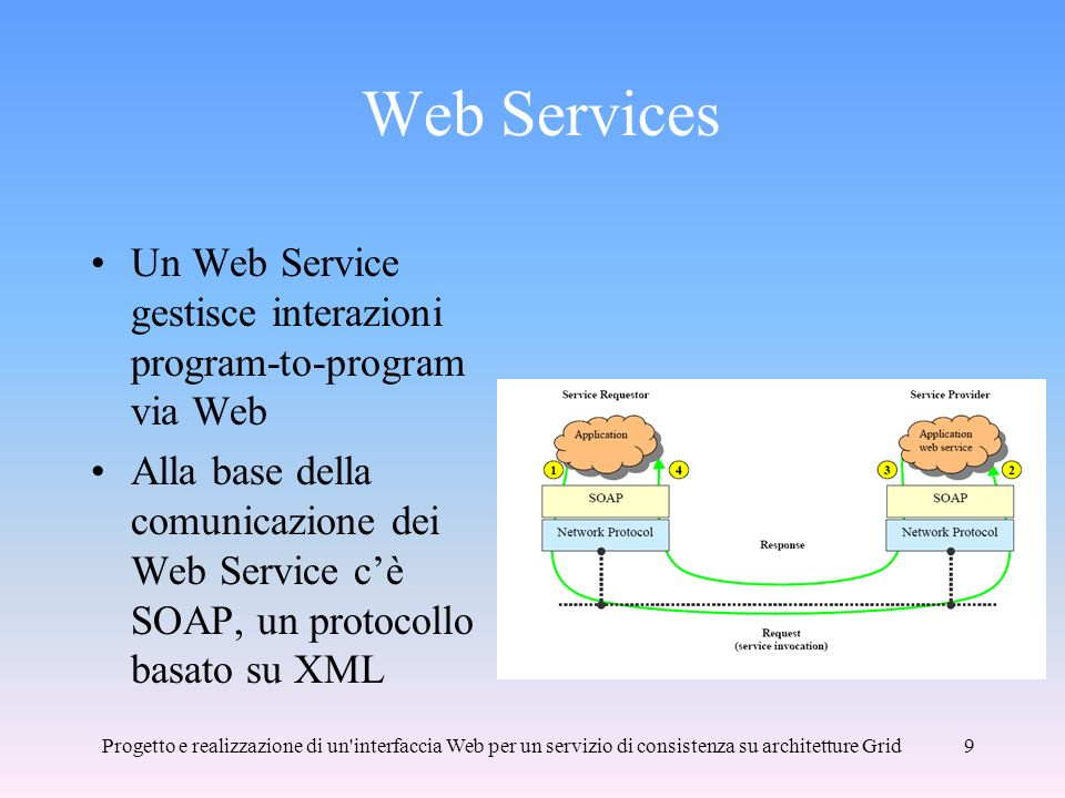 Web Services Un Web Service gestisce interazioni program-to-program via Web.