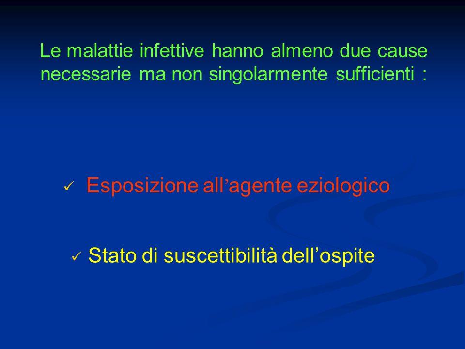 Esposizione all'agente eziologico