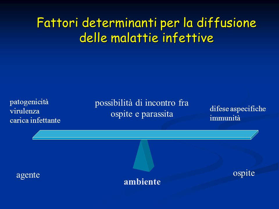 Fattori determinanti per la diffusione delle malattie infettive