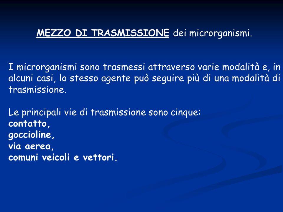 MEZZO DI TRASMISSIONE dei microrganismi.