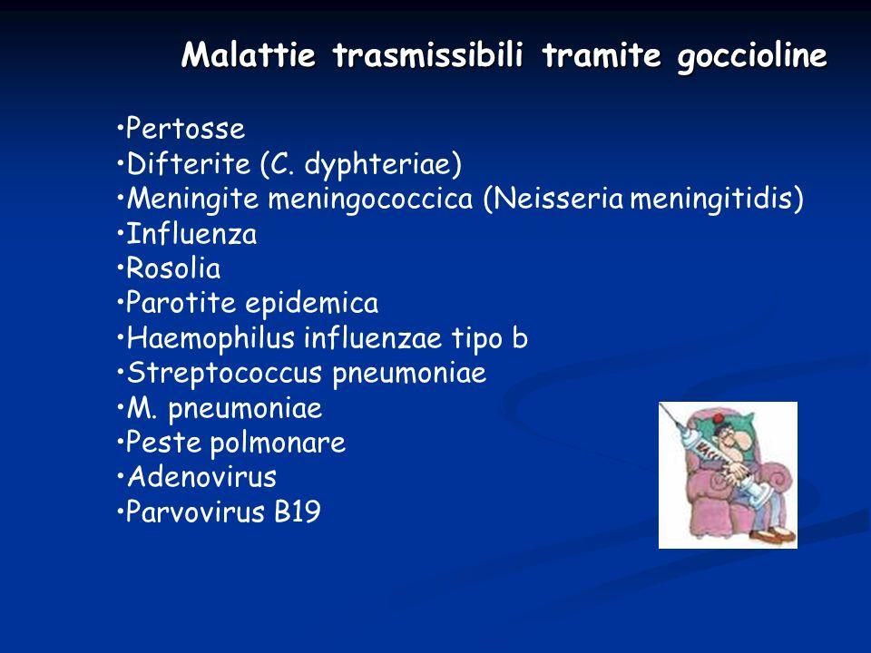 Malattie trasmissibili tramite goccioline