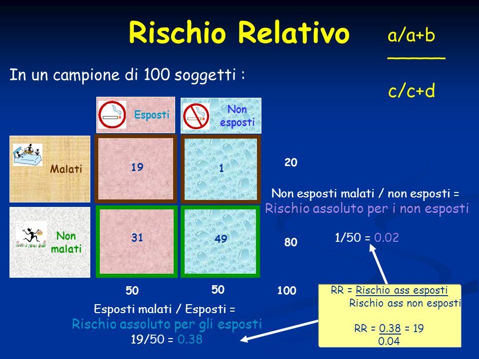 Rischio Relativo a/a+b _____ c/c+d In un campione di 100 soggetti :