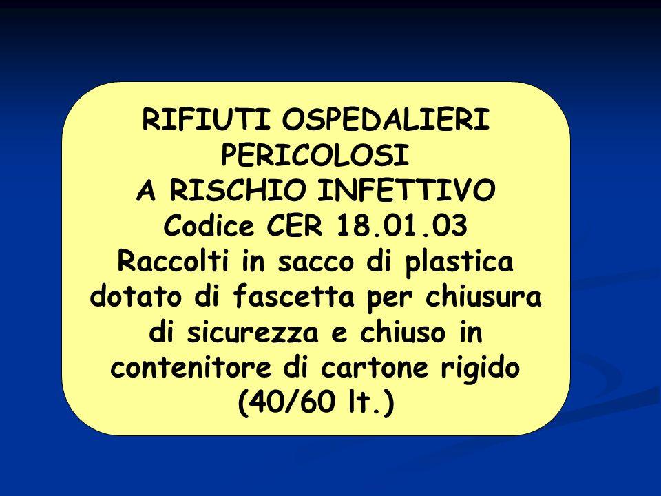 RIFIUTI OSPEDALIERI PERICOLOSI A RISCHIO INFETTIVO Codice CER 18.01.03