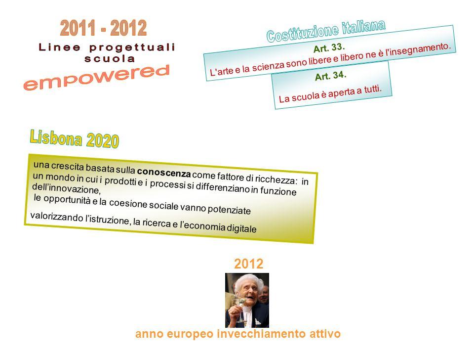 2011 - 2012 Costituzione italiana Lisbona 2020 Linee progettuali