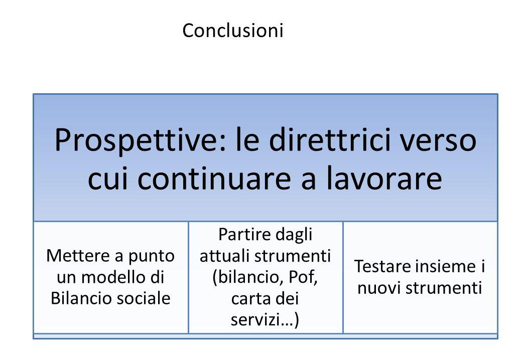 Conclusioni Prospettive: le direttrici verso cui continuare a lavorare