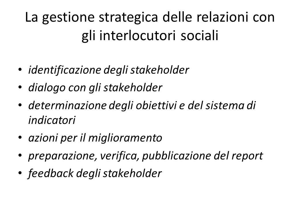 La gestione strategica delle relazioni con gli interlocutori sociali