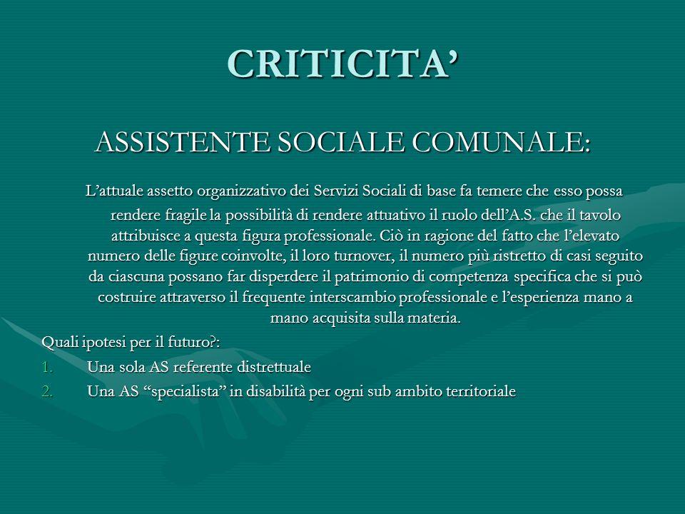 ASSISTENTE SOCIALE COMUNALE: