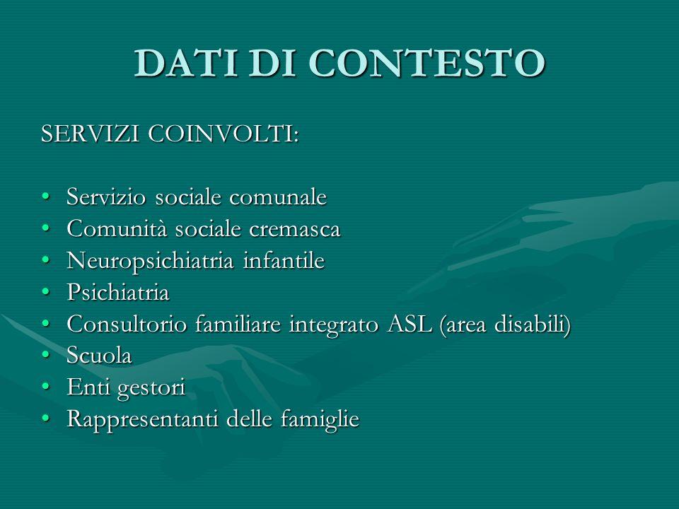 DATI DI CONTESTO SERVIZI COINVOLTI: Servizio sociale comunale