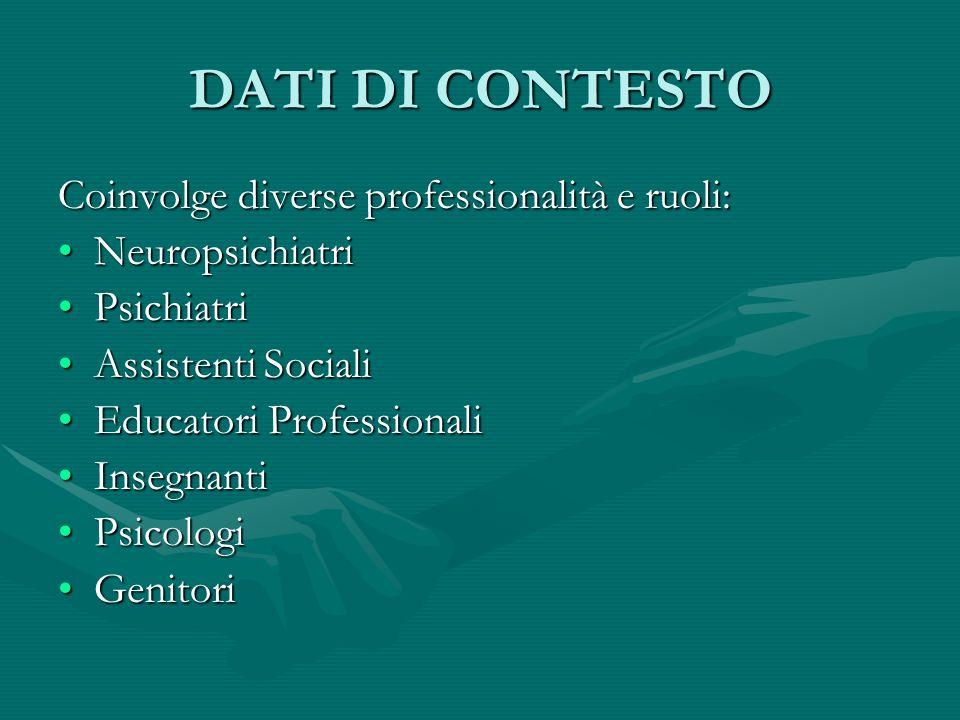 DATI DI CONTESTO Coinvolge diverse professionalità e ruoli:
