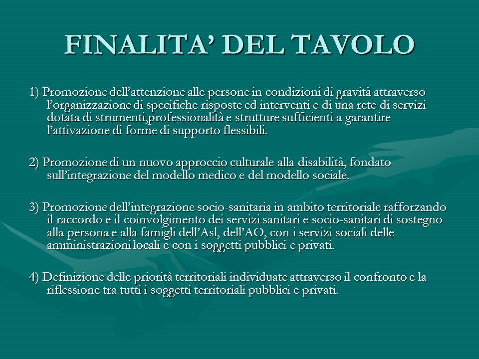FINALITA' DEL TAVOLO