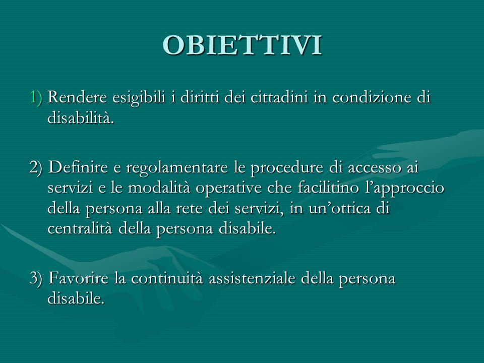 OBIETTIVI Rendere esigibili i diritti dei cittadini in condizione di disabilità.