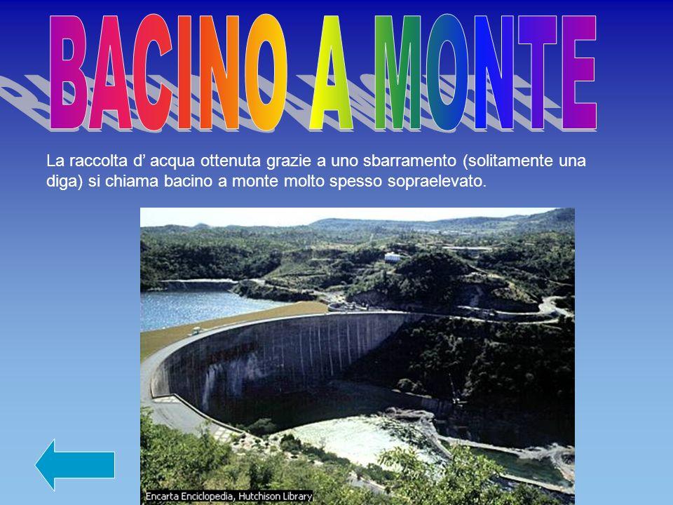 BACINO A MONTE La raccolta d' acqua ottenuta grazie a uno sbarramento (solitamente una diga) si chiama bacino a monte molto spesso sopraelevato.