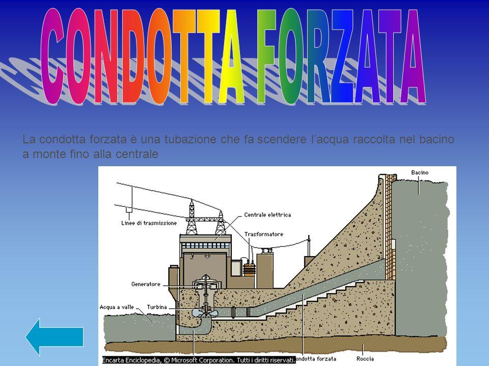 CONDOTTA FORZATA La condotta forzata è una tubazione che fa scendere l'acqua raccolta nel bacino a monte fino alla centrale.