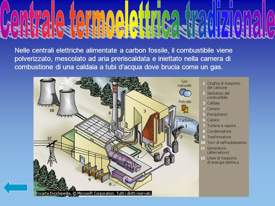 Centrale termoelettrica tradizionale