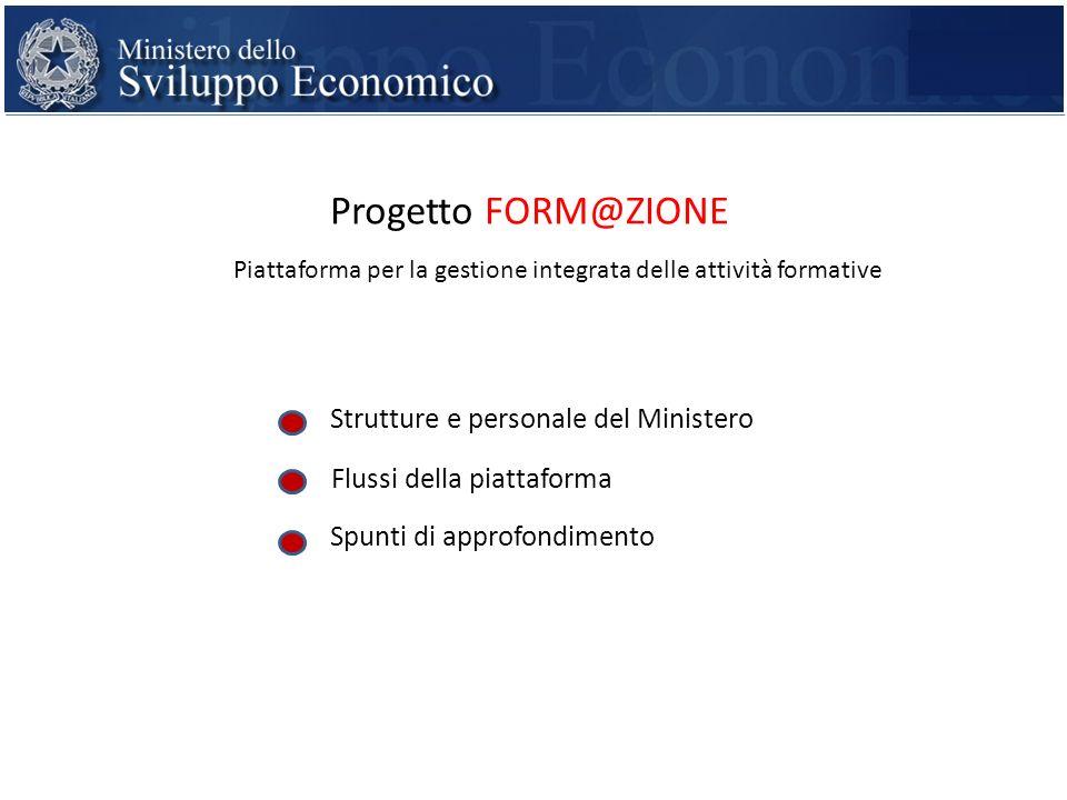 Progetto FORM@ZIONE Strutture e personale del Ministero