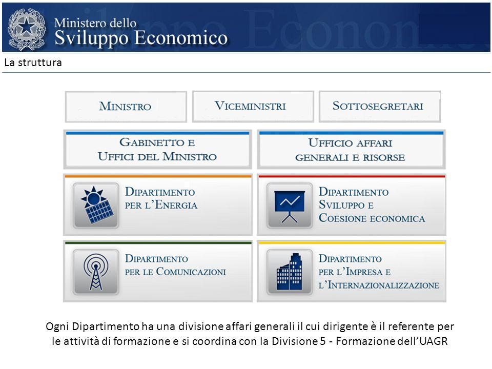 La struttura Ogni Dipartimento ha una divisione affari generali il cui dirigente è il referente per.