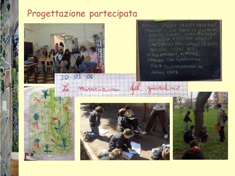Progettazione partecipata