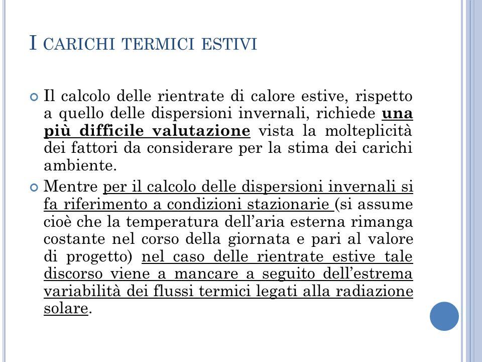 I carichi termici estivi