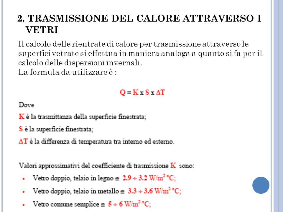 2. TRASMISSIONE DEL CALORE ATTRAVERSO I VETRI
