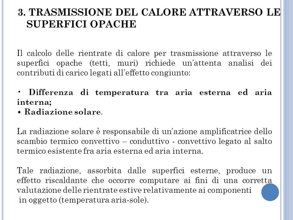 3. TRASMISSIONE DEL CALORE ATTRAVERSO LE SUPERFICI OPACHE