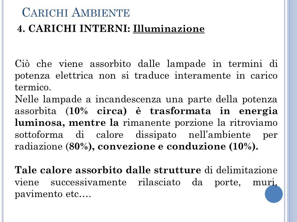 Carichi Ambiente 4. CARICHI INTERNI: Illuminazione