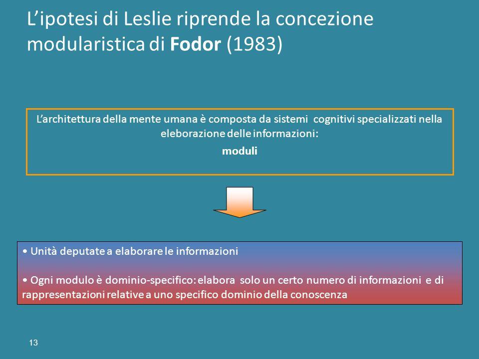 L'ipotesi di Leslie riprende la concezione modularistica di Fodor (1983)