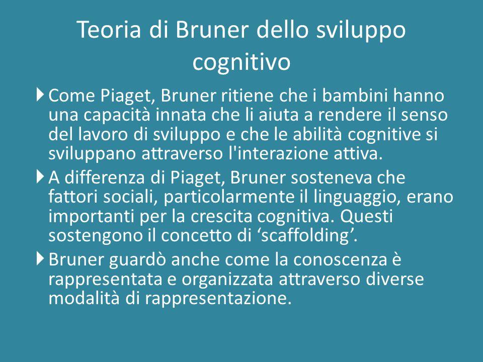 Teoria di Bruner dello sviluppo cognitivo