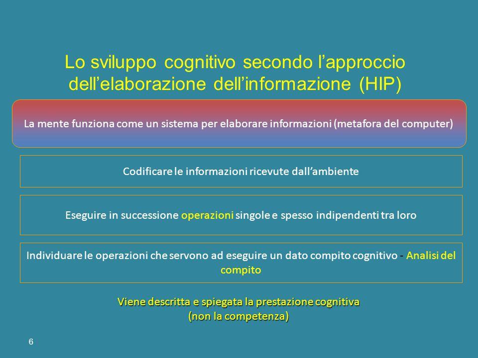 Lo sviluppo cognitivo secondo l'approccio dell'elaborazione dell'informazione (HIP)