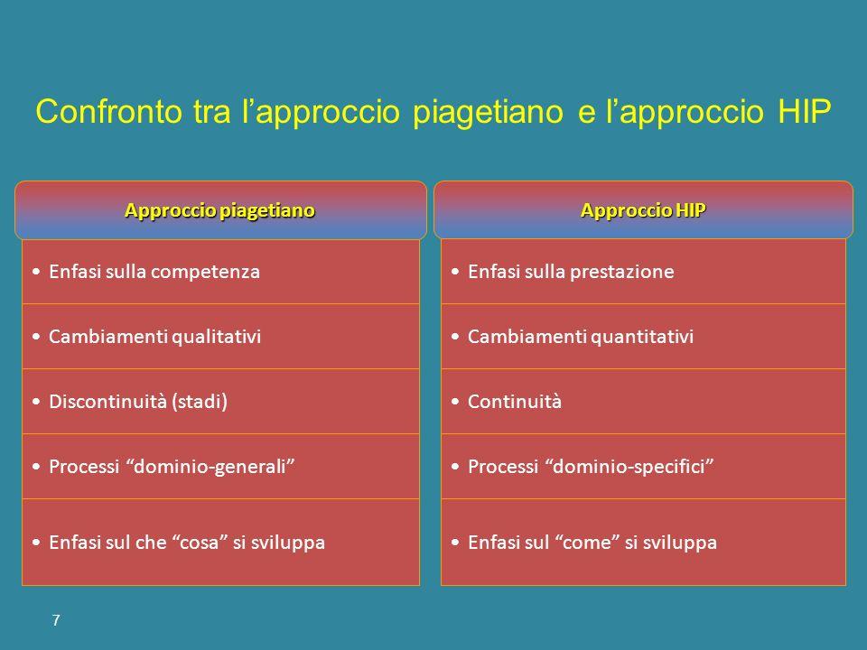 Confronto tra l'approccio piagetiano e l'approccio HIP