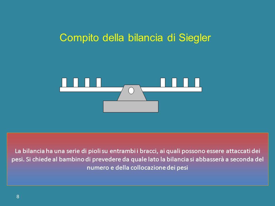 Compito della bilancia di Siegler