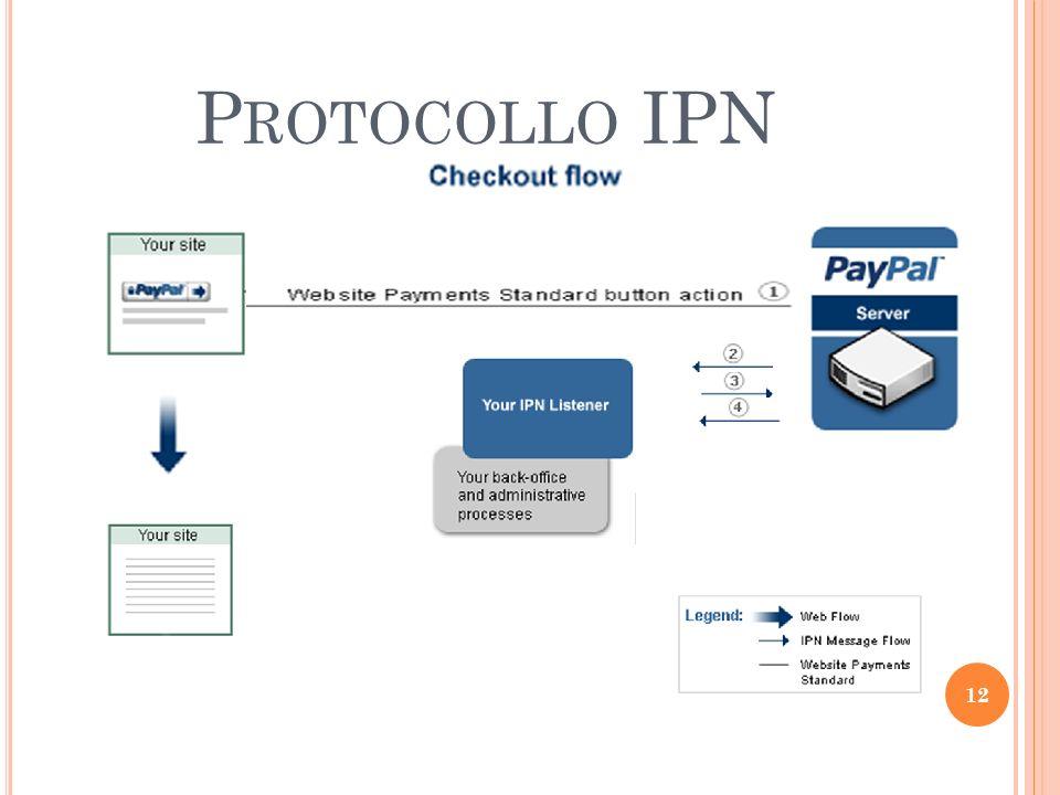 Protocollo IPN