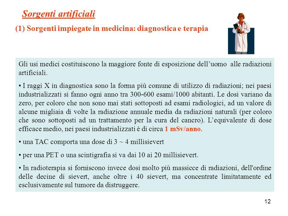 Sorgenti artificiali (1) Sorgenti impiegate in medicina: diagnostica e terapia.