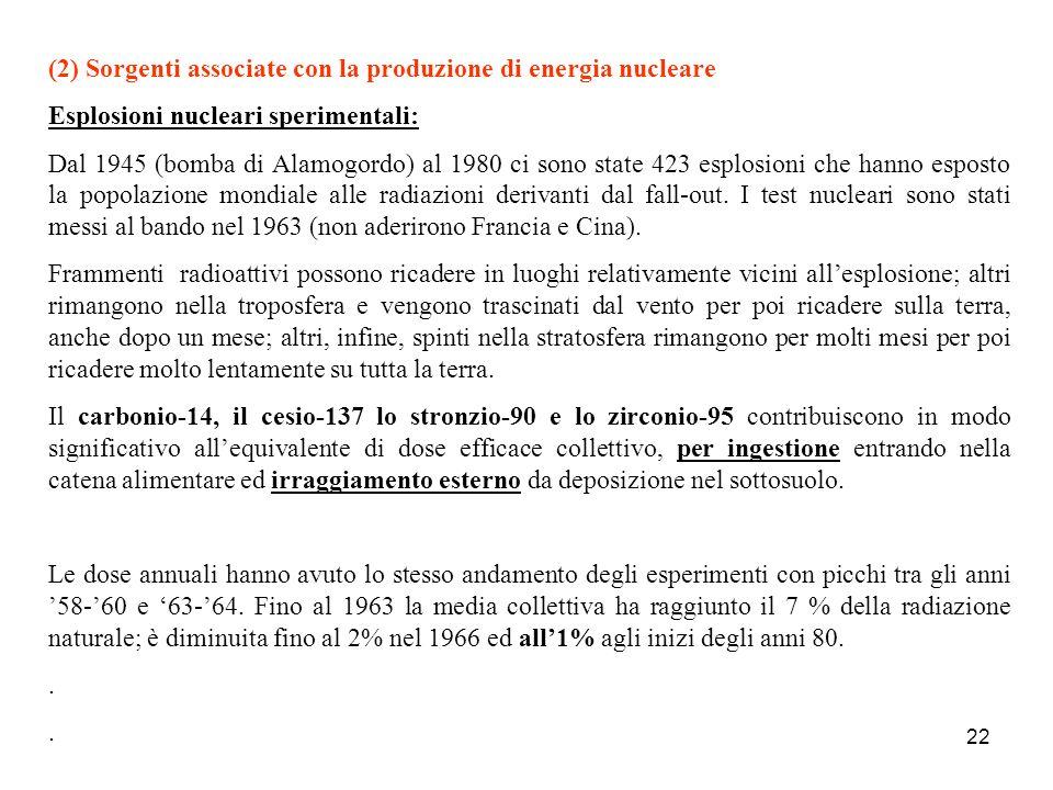 (2) Sorgenti associate con la produzione di energia nucleare