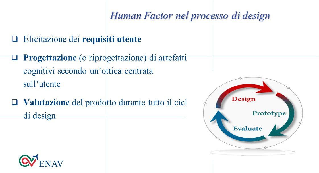 Human Factor nel processo di design