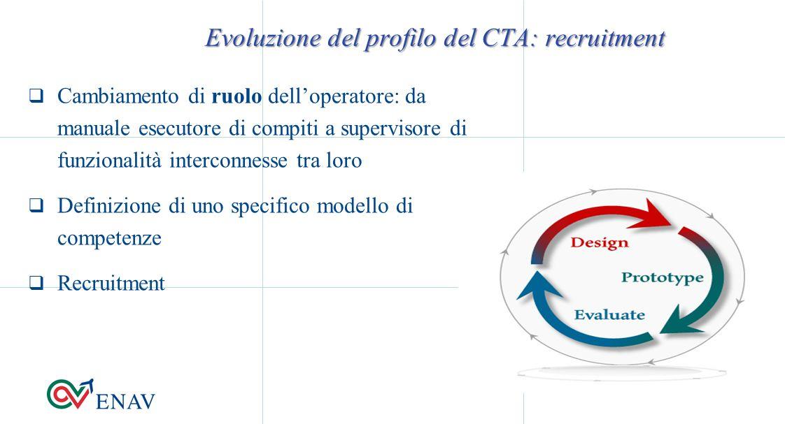 Evoluzione del profilo del CTA: recruitment