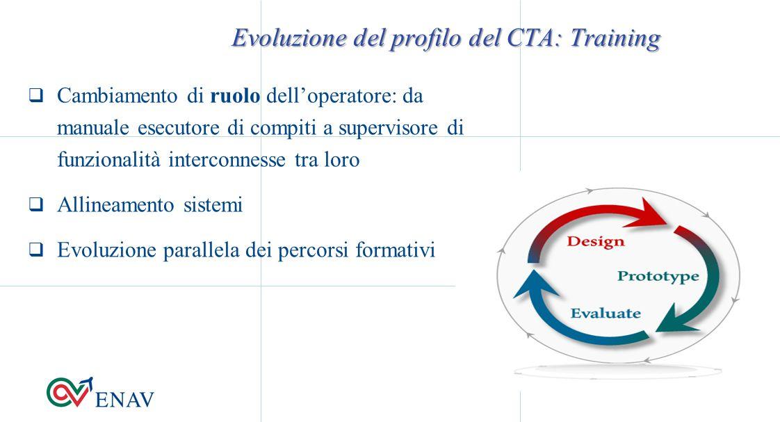 Evoluzione del profilo del CTA: Training