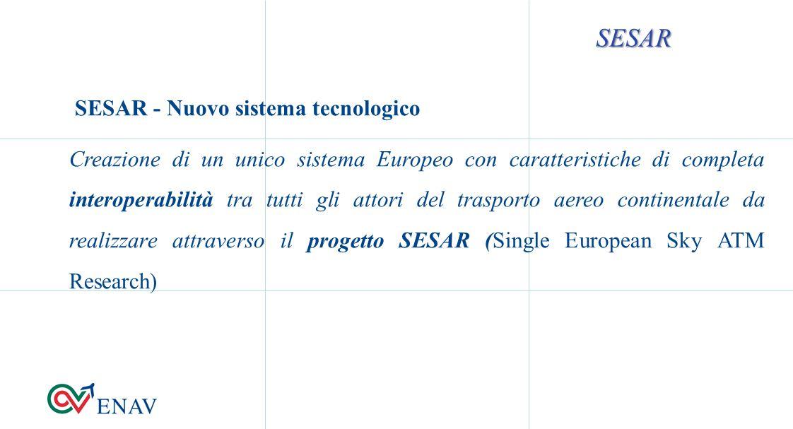 SESAR SESAR - Nuovo sistema tecnologico