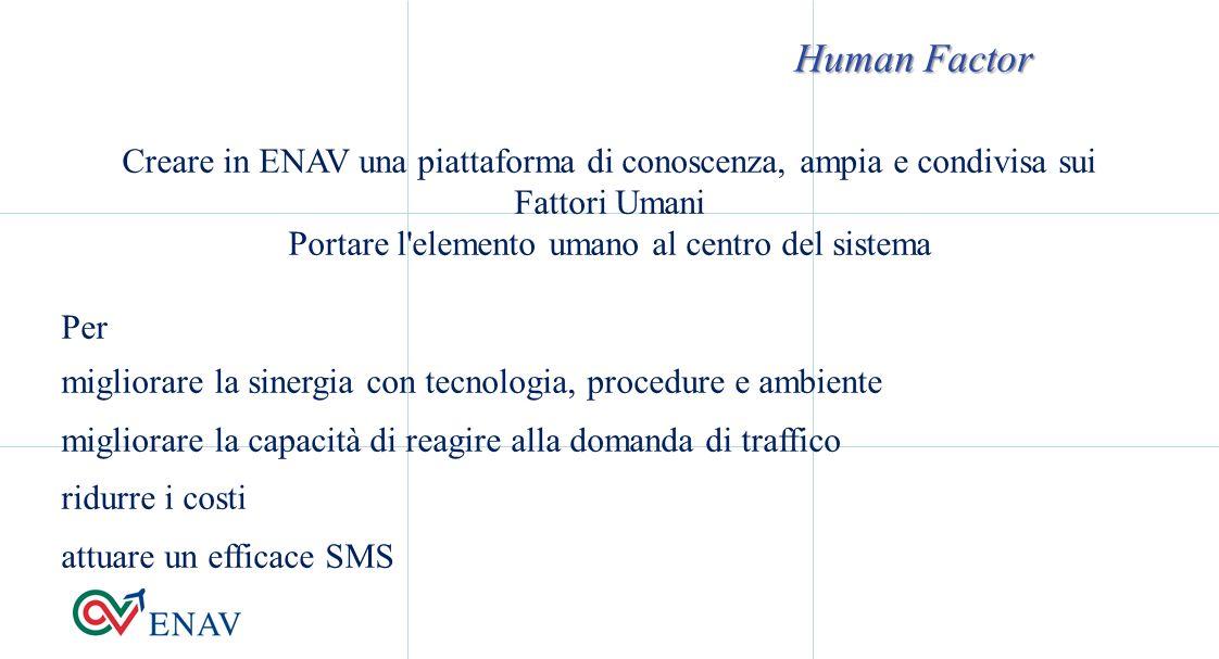 Human Factor Creare in ENAV una piattaforma di conoscenza, ampia e condivisa sui. Fattori Umani. Portare l elemento umano al centro del sistema.