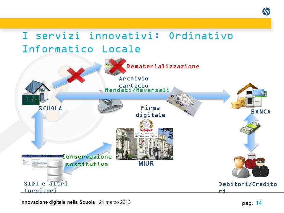 I servizi innovativi: Ordinativo Informatico Locale