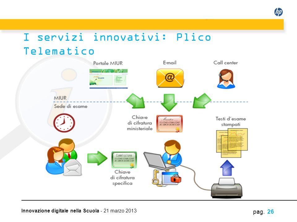I servizi innovativi: Plico Telematico
