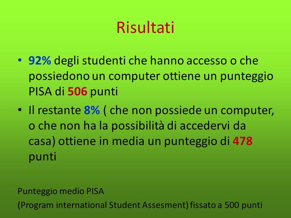 Risultati 92% degli studenti che hanno accesso o che possiedono un computer ottiene un punteggio PISA di 506 punti.