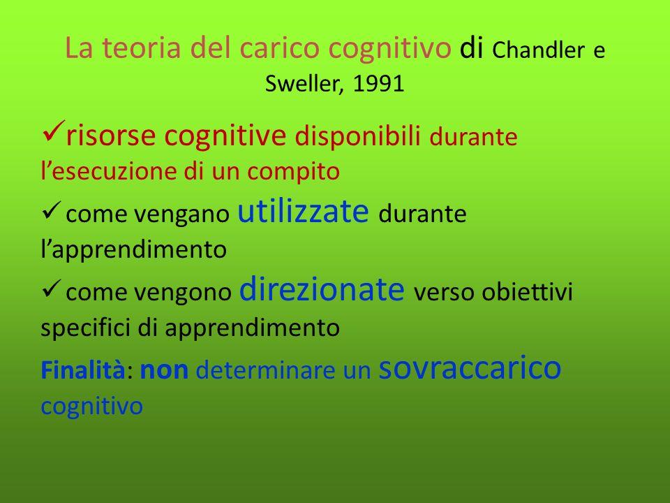 La teoria del carico cognitivo di Chandler e Sweller, 1991