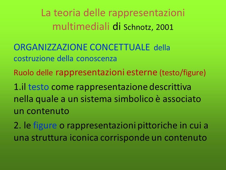 La teoria delle rappresentazioni multimediali di Schnotz, 2001
