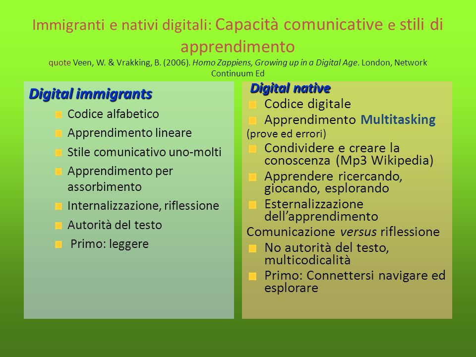 Immigranti e nativi digitali: Capacità comunicative e stili di apprendimento quote Veen, W. & Vrakking, B. (2006). Homo Zappiens, Growing up in a Digital Age. London, Network Continuum Ed