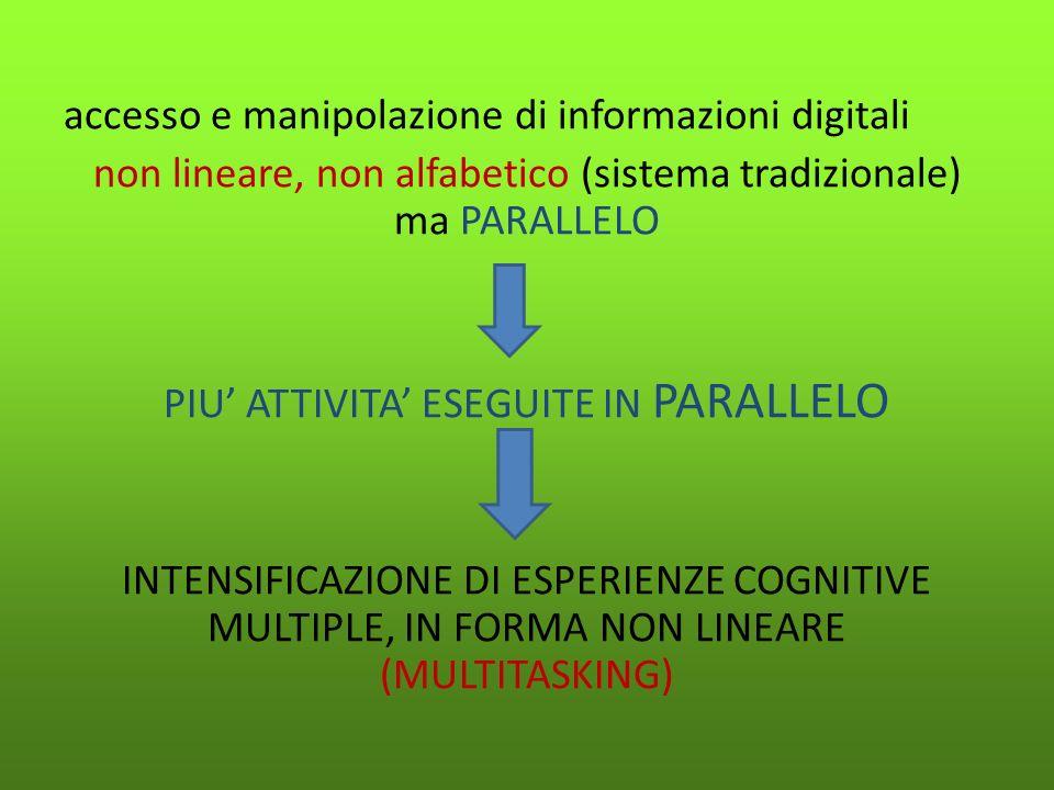 accesso e manipolazione di informazioni digitali non lineare, non alfabetico (sistema tradizionale) ma PARALLELO PIU' ATTIVITA' ESEGUITE IN PARALLELO INTENSIFICAZIONE DI ESPERIENZE COGNITIVE MULTIPLE, IN FORMA NON LINEARE (MULTITASKING)
