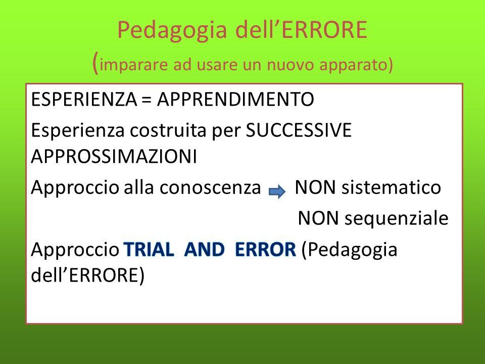 Pedagogia dell'ERRORE (imparare ad usare un nuovo apparato)