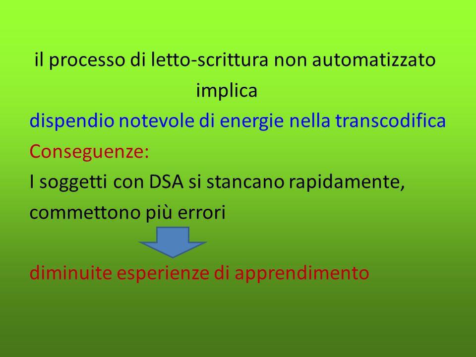 il processo di letto-scrittura non automatizzato implica dispendio notevole di energie nella transcodifica Conseguenze: I soggetti con DSA si stancano rapidamente, commettono più errori diminuite esperienze di apprendimento