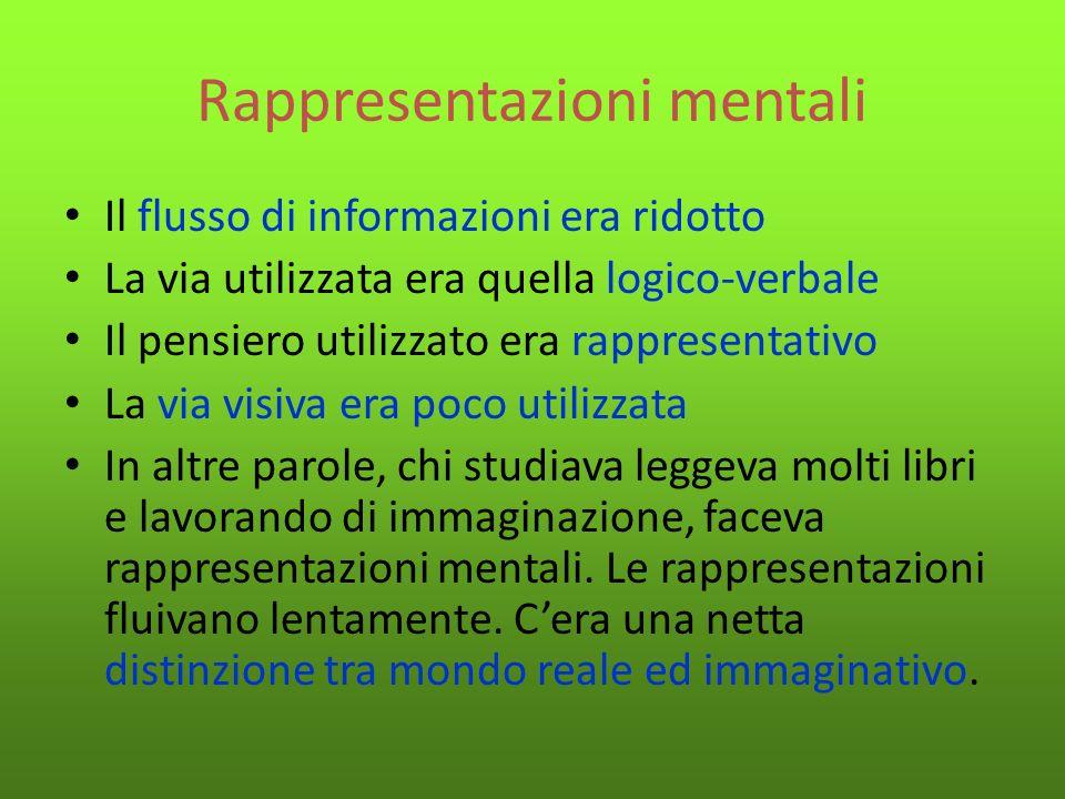Rappresentazioni mentali