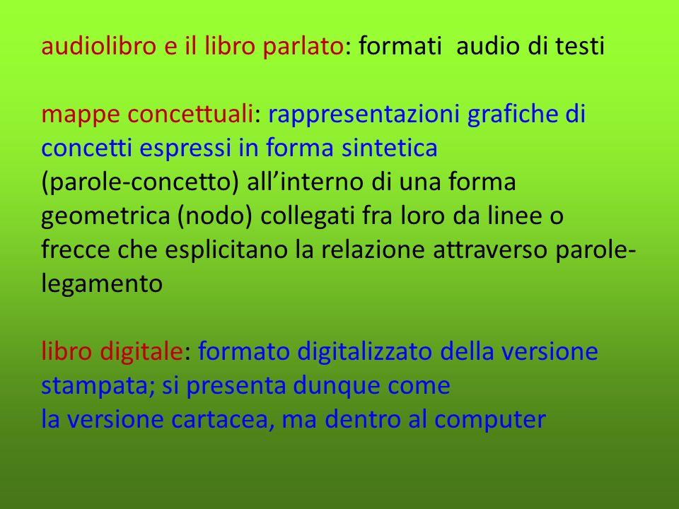 audiolibro e il libro parlato: formati audio di testi